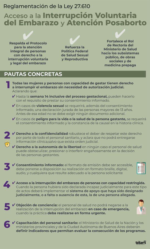 Infografía reglamentación IVE